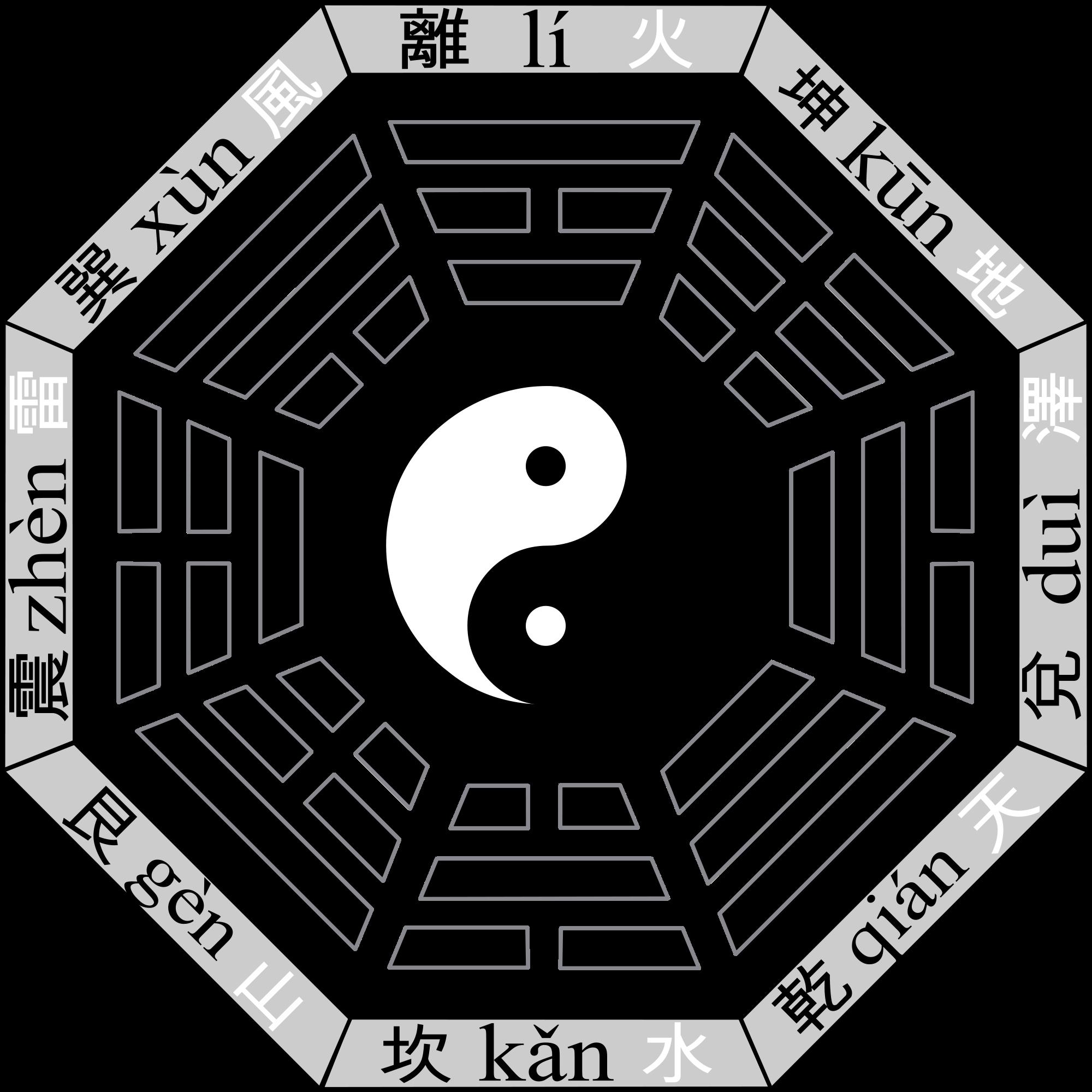 Bagua Feng Shui